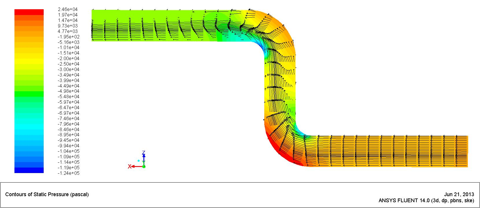 how to create elbow mesh flow