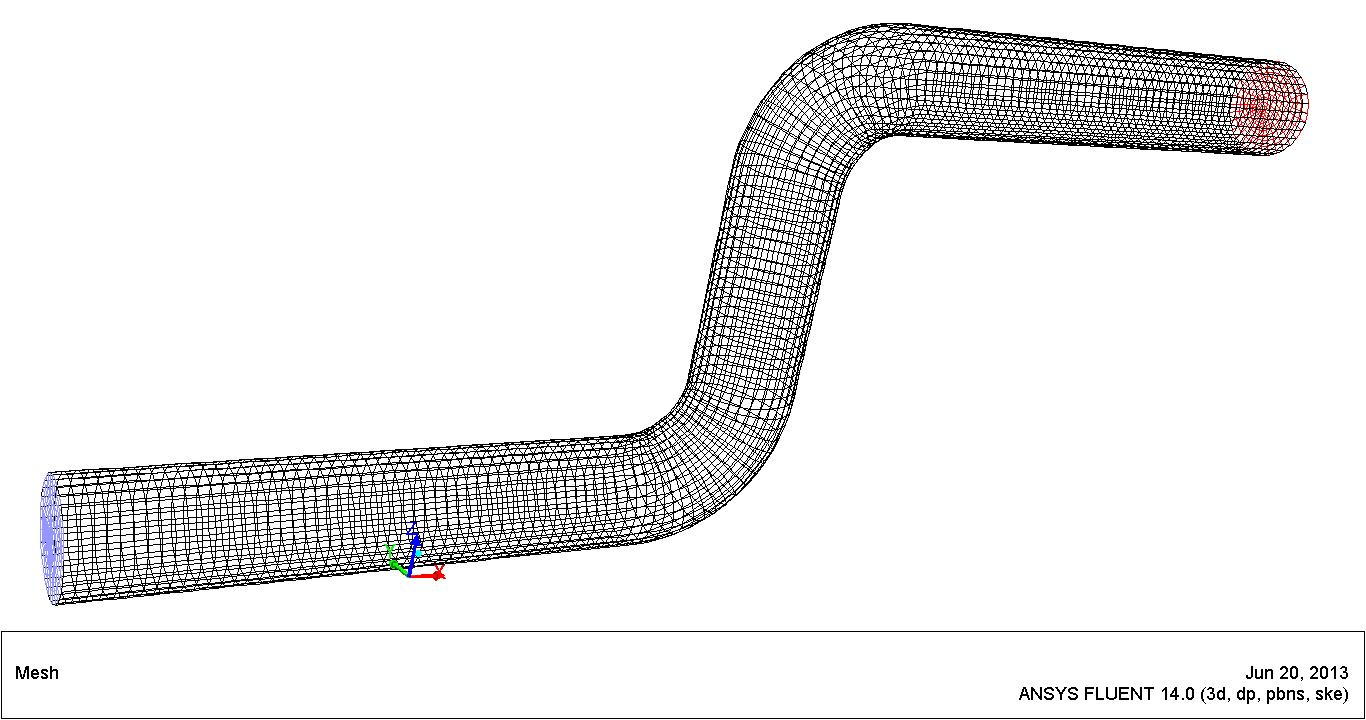 Mesh generated by ANSYS ICEM CFD. Red: inlet; Blue: outflow; White: wall.