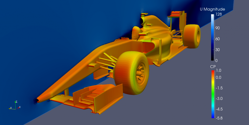 Pressure coefficient over Perrinn's Open Source Formula 1.