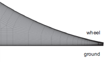 ideal mesh near contact patch